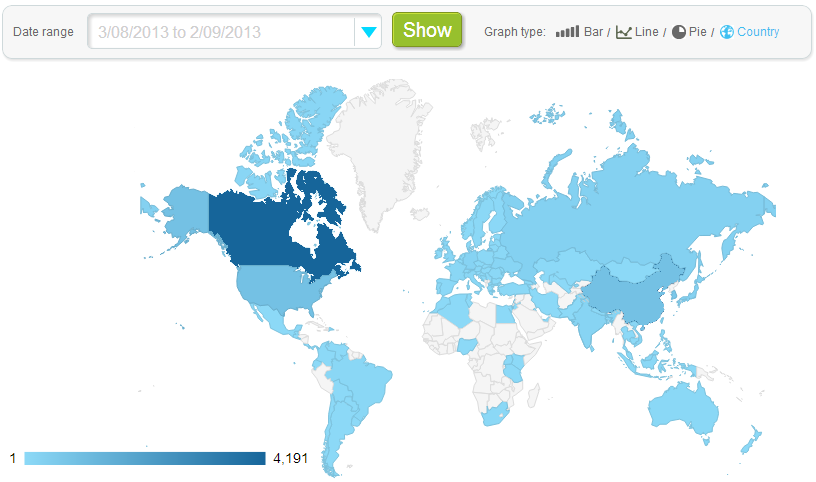 Geographic download stats