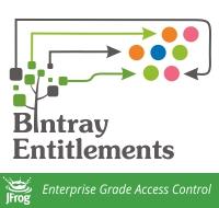 entitlements200x190