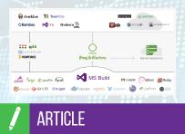 MSBuild Integration