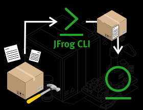 JFrog CLI Offers Fully Reproducible Builds For All
