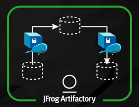 Docker Registries and Container Lifecycles in Artifactory CI Pipelines