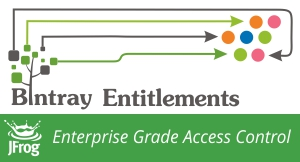 Enterprise Level Access Control with Keys and Entitlements