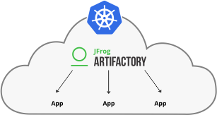 Artifactory as a helm repository