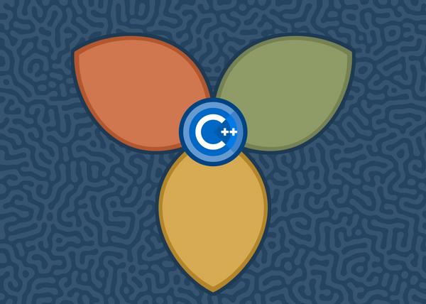 Core C++ Israel