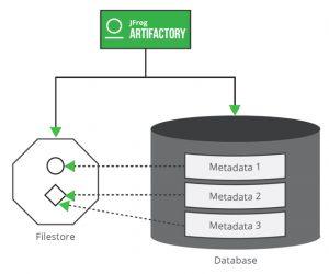 StorageWP_checksum_based_storage