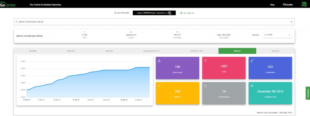 GoCenter Go Module Metrics screen-shot