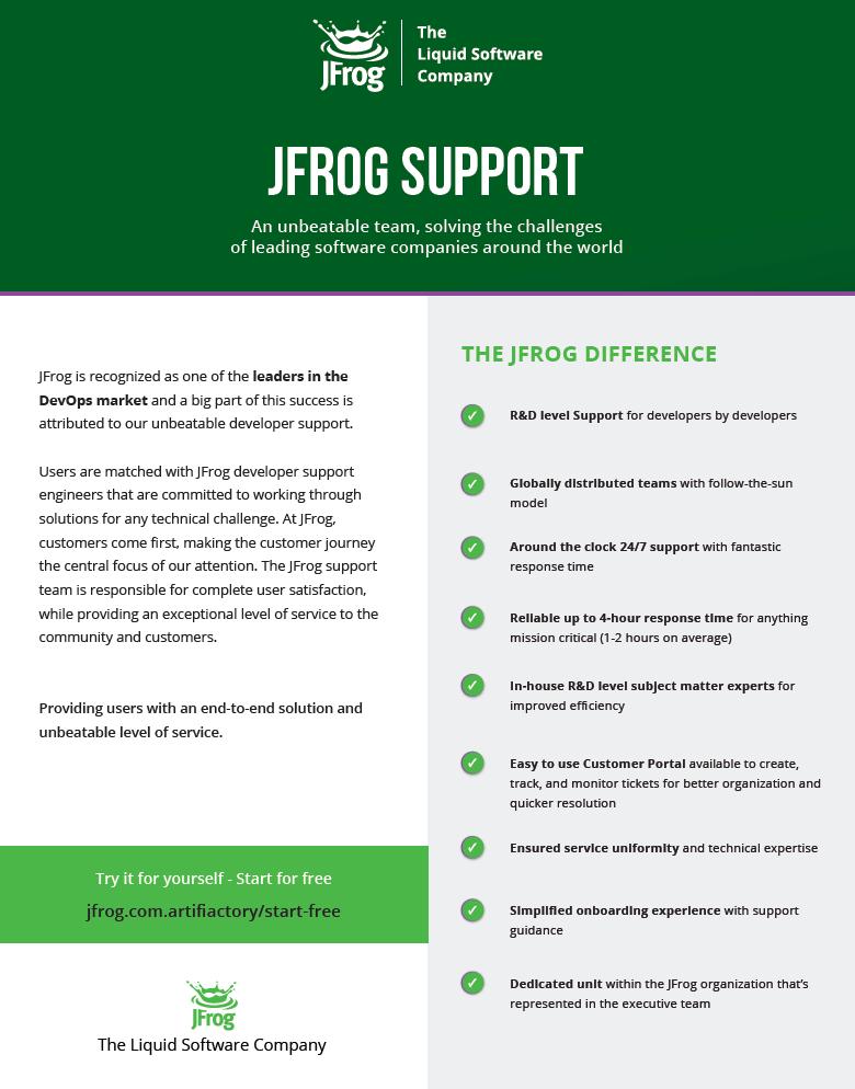 JFrog Support solution sheet cover