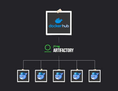 Connect your JFrog Artifactory to Docker Hub to Avoid Download Rate Limits