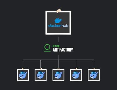 JFrog ArtifactoryからDocker Hubを利用してダウンロードの制限を回避