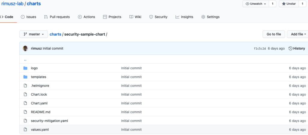 Example Helm chart in GitHub Repo