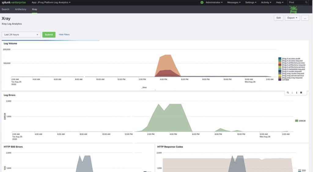 JFrog Xray Log Analytics with Splunk