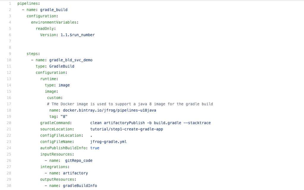 cloud native ci/cd code