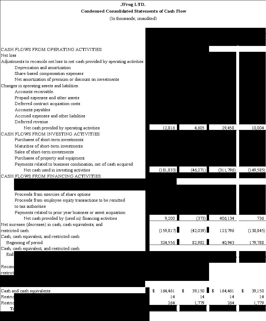 earnings-2020-q4-2
