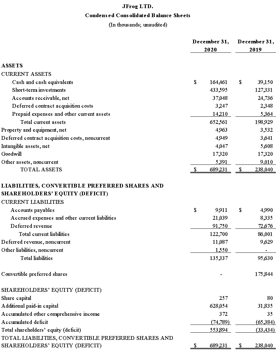 earnings-2020-q4-3