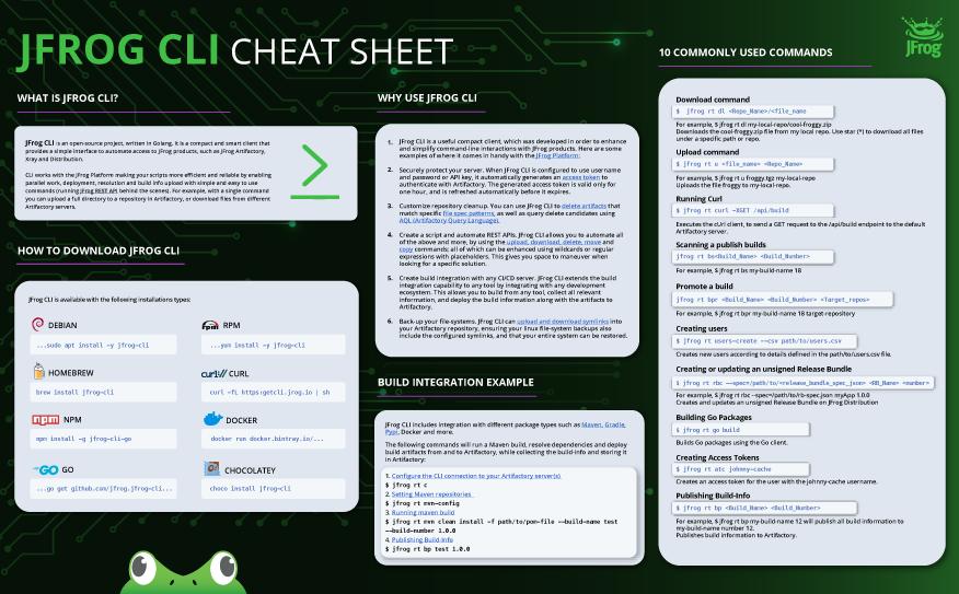 JFrog CLI cheat sheet