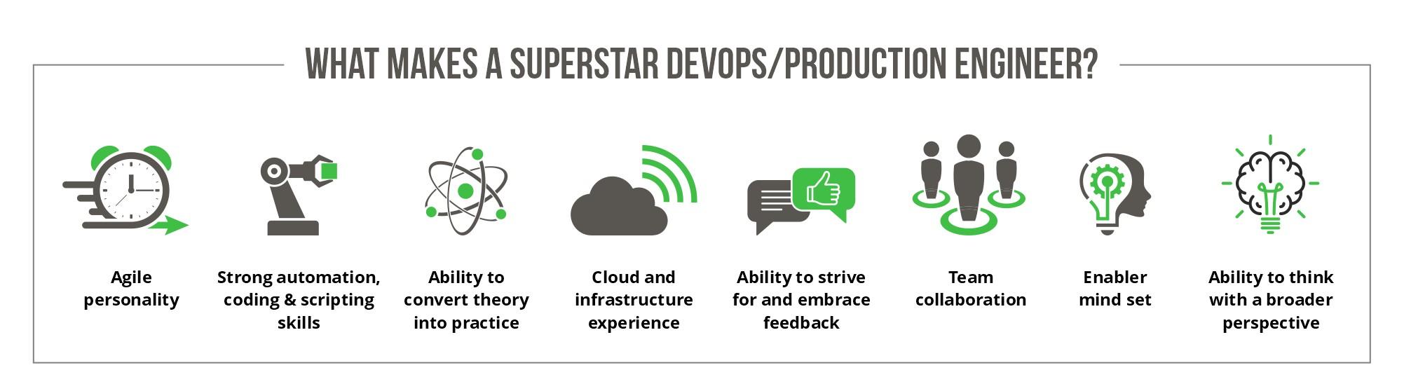 What Makes a Superstar DevOps/Production Engineer