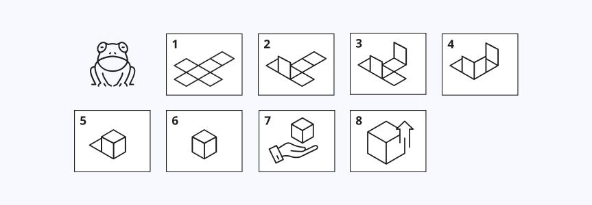 8 Steps to npm Registry