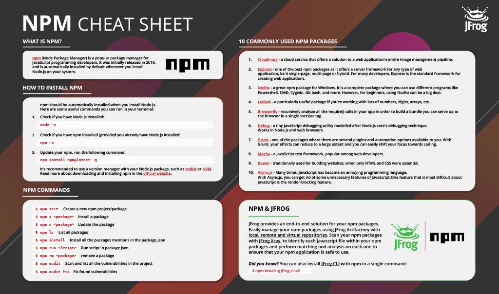 npm cheat sheet
