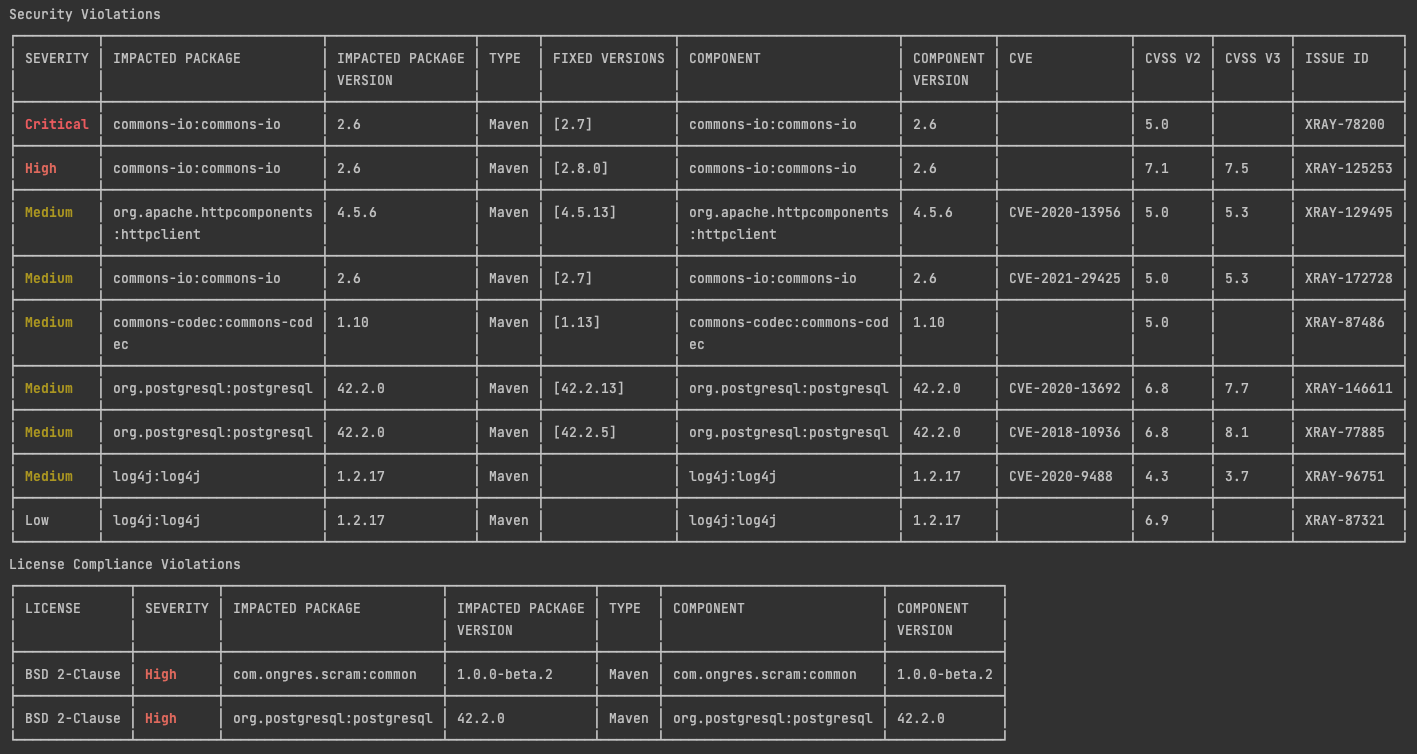 Scan results - vulnerability data